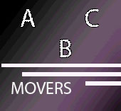 ABC Movers logo